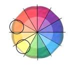 circulo cromatico