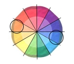 cores complementares decoracao