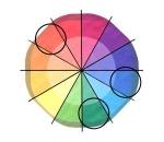 circulo cromatico triade