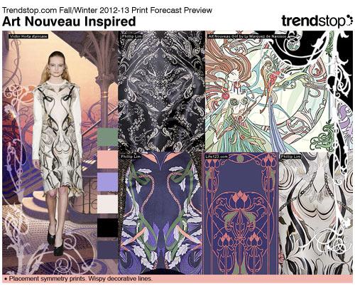 influência de art nouveau na moda
