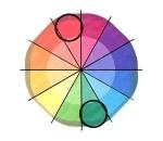 circulo cromatico decoração
